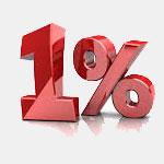 Mérlegen az 1 %